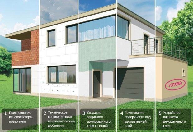 этапы монтаж утепления фасада